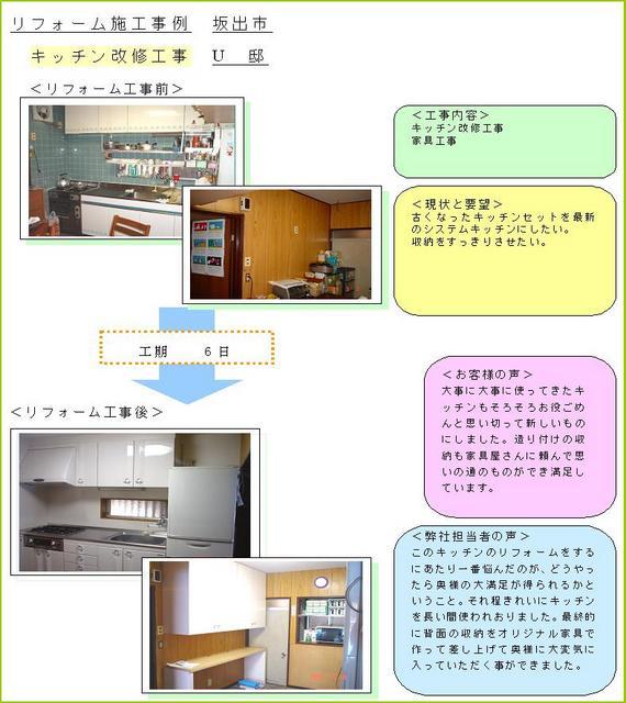 キッチン改修工事+家具造作